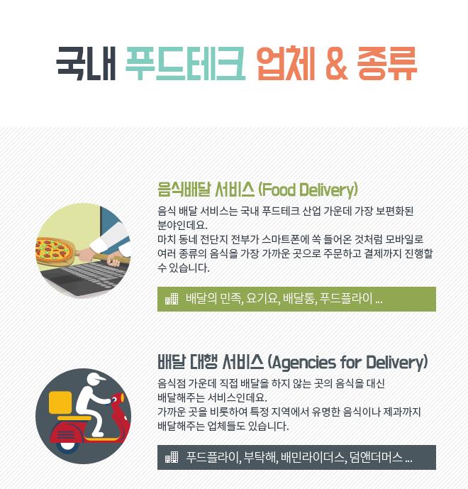 국내 푸드테크 업체 종류-음식배달 서비스,배달 대행 서비스