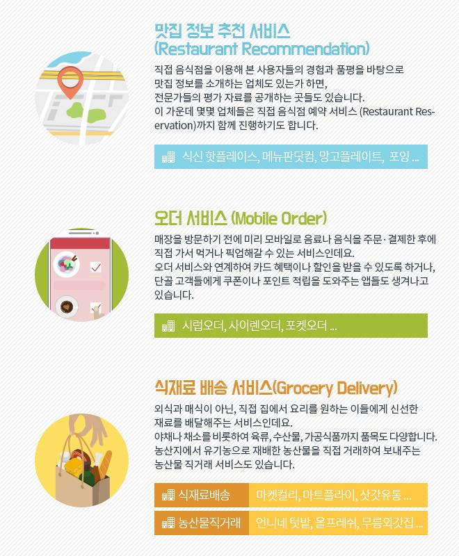 국내 푸드테크 업체 종류-맛집 정보 추천 서비스,오더 서비스,식재료 배송 서비스