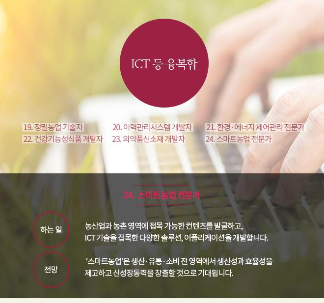 ICT 등 융복합