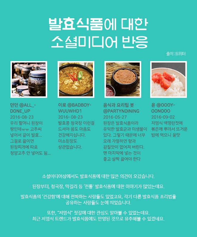 발효식품에 대한 소셜미디어 반응