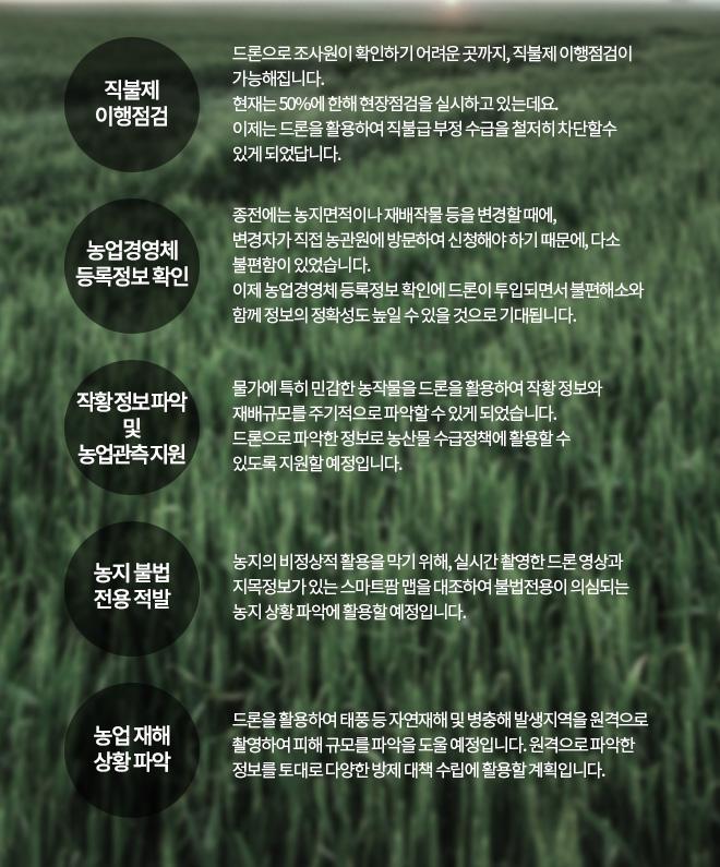 농업정책에서의 드론 역할